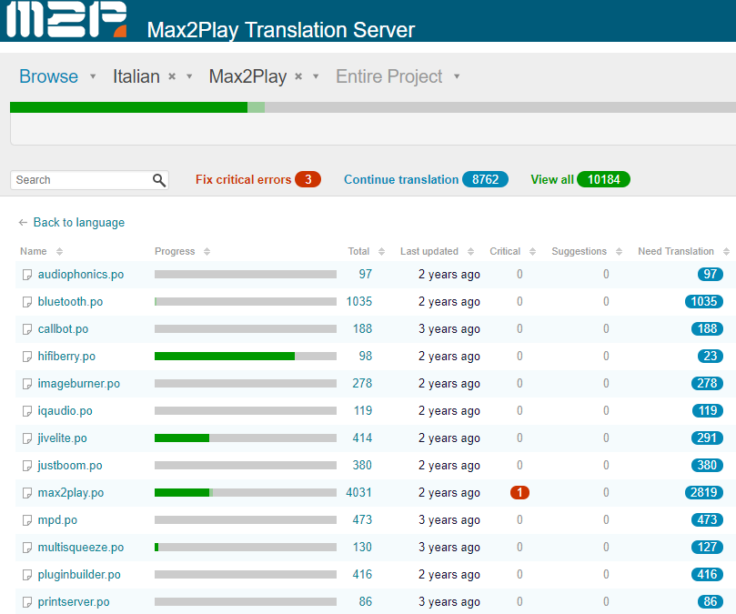 The Max2Play Translation Server