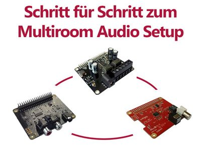 Budget Multiroom Audio Setup mit Max2Play